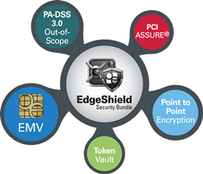 OpenEdge-EdgeShield