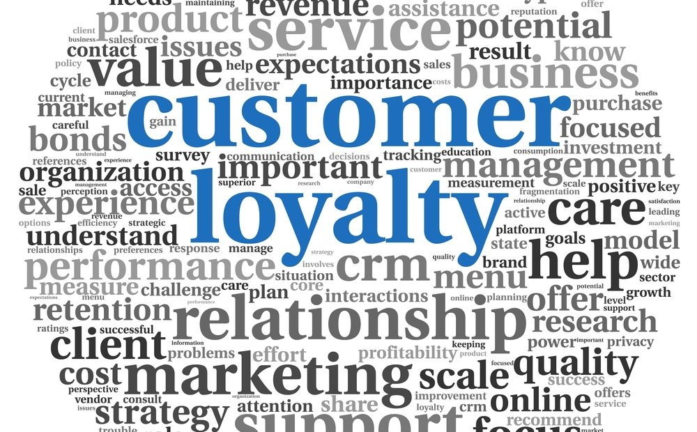 Creating a Basic Loyalty Program in Retail Management Hero (RMH)