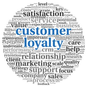 Retail Management Hero - RMH Loyalty Program