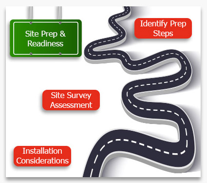 Site Preparation & Assessment