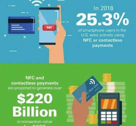 NFC and Contactless Payments